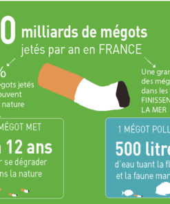 Pollution mégot de cigarette